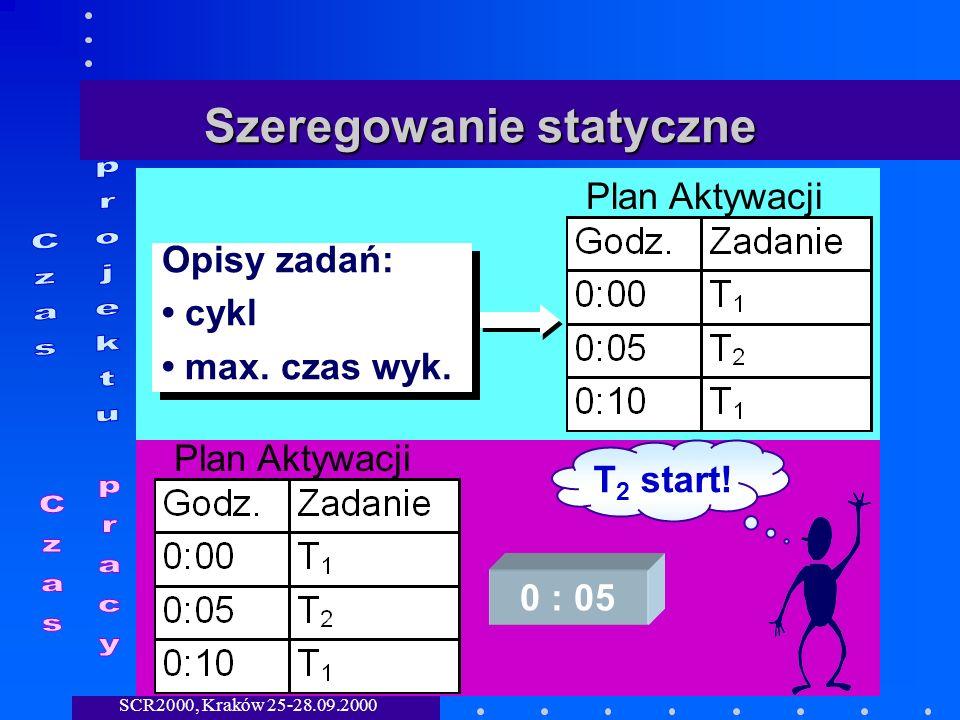 SCR2000, Kraków 25-28.09.2000 Szeregowanie statyczne Opisy zadań: cykl max.