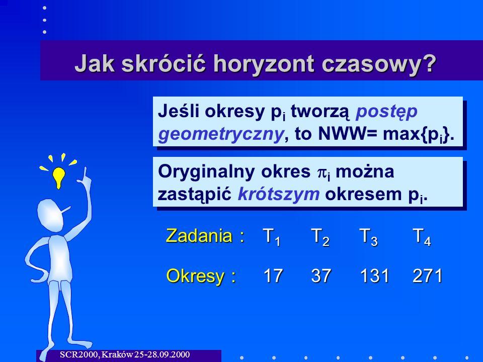 SCR2000, Kraków 25-28.09.2000 Jak skrócić horyzont czasowy.