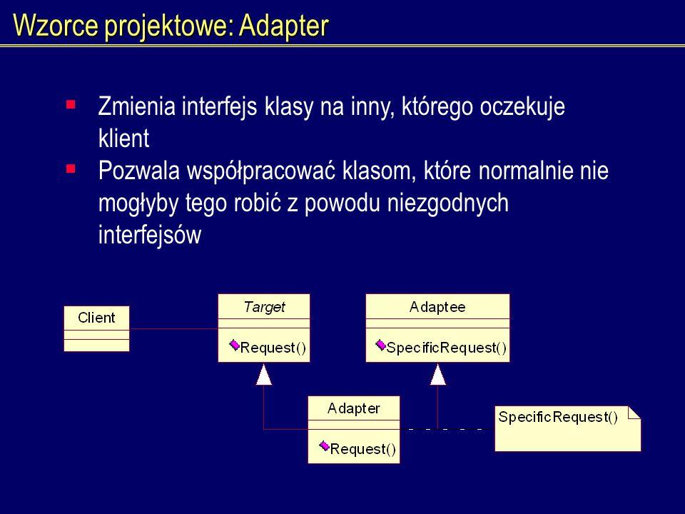 Wzorce projektowe: Adapter Zmienia interfejs klasy na inny, którego oczekuje klient Pozwala współpracować klasom, które normalnie nie mogłyby tego rob