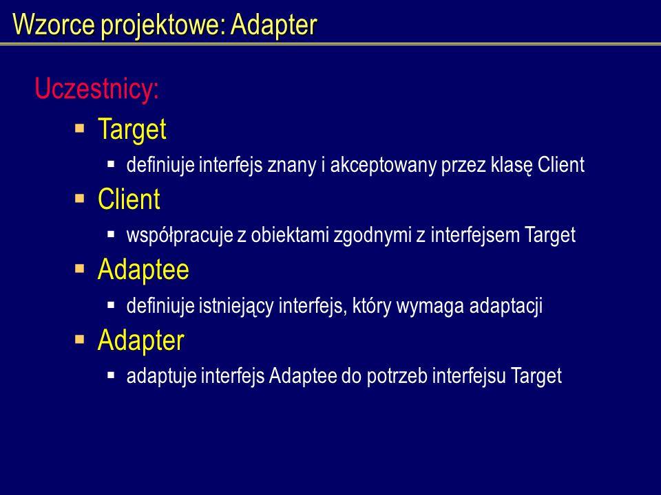 Wzorce projektowe: Adapter Target definiuje interfejs znany i akceptowany przez klasę Client Client współpracuje z obiektami zgodnymi z interfejsem Ta
