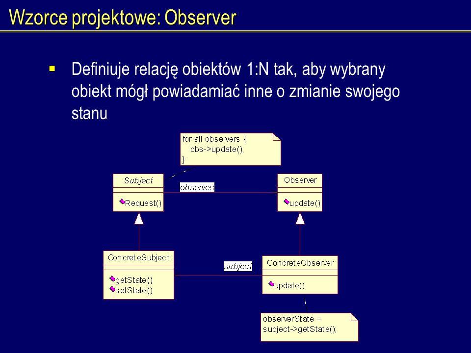 Wzorce projektowe: Observer Definiuje relację obiektów 1:N tak, aby wybrany obiekt mógł powiadamiać inne o zmianie swojego stanu