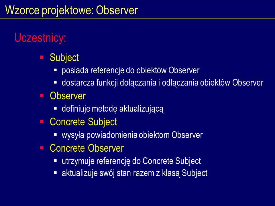 Subject posiada referencje do obiektów Observer dostarcza funkcji dołączania i odłączania obiektów Observer Observer definiuje metodę aktualizującą Co