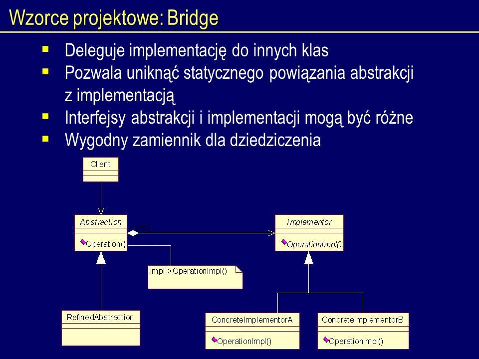 Wzorce projektowe: Bridge Deleguje implementację do innych klas Pozwala uniknąć statycznego powiązania abstrakcji z implementacją Interfejsy abstrakcj