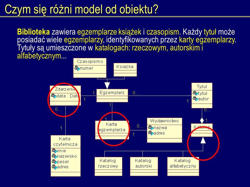 Czym się różni model od obiektu.1. Ile istnieje obiektów reprezentujących jeden egzemplarz.