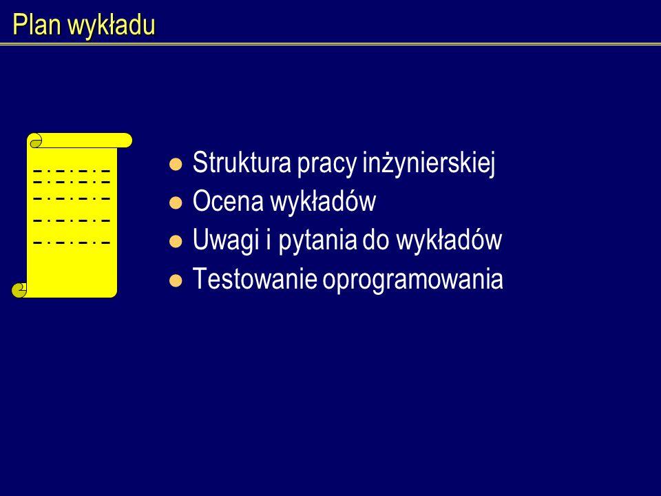 Programowanie Ekstremalne (4,91) Dlaczego ten przedmiot nie jest realizowany od razu po przedmiocie Inżynieria oprogramowania.