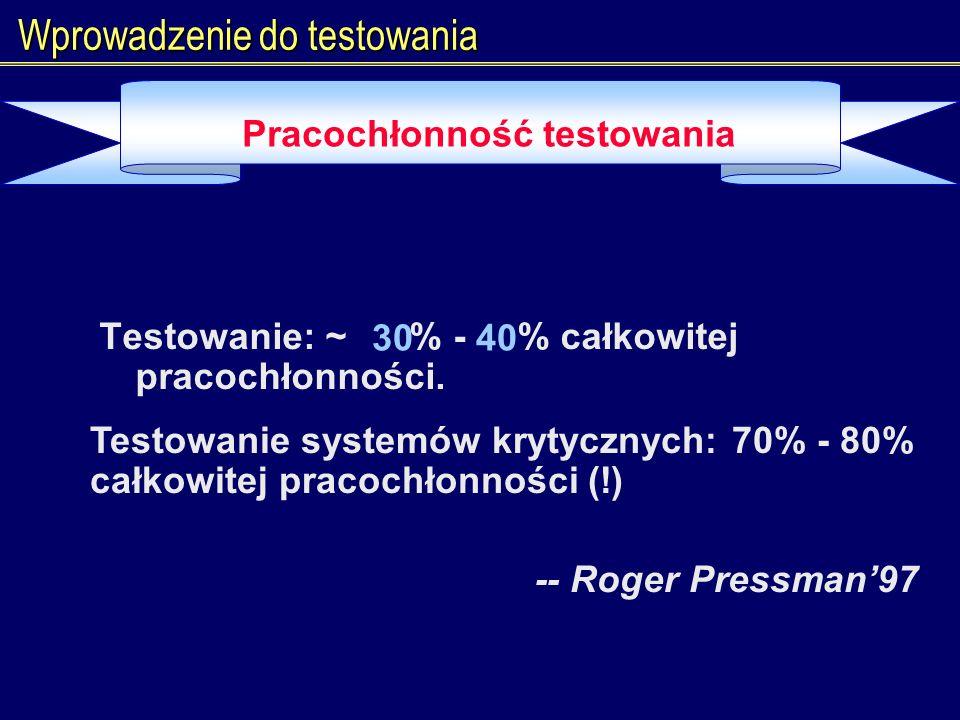 Wprowadzenie do testowania Testowanie: ~ % - % całkowitej pracochłonności. Pracochłonność testowania 30 40 Testowanie systemów krytycznych: 70% - 80%