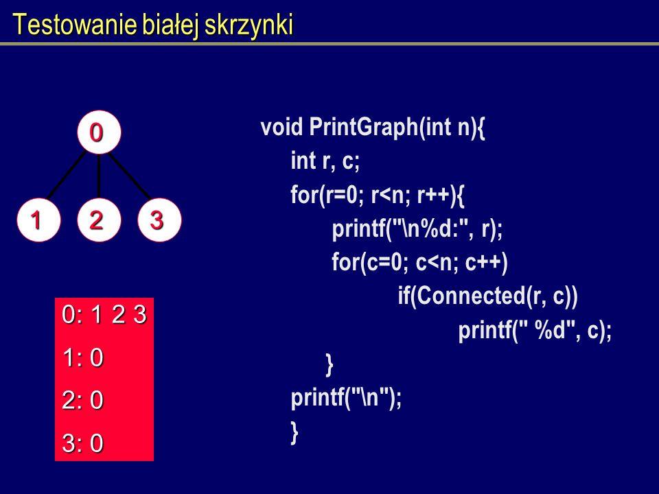 Testowanie białej skrzynki void PrintGraph(int n){ int r, c; for(r=0; r<n; r++){ printf(