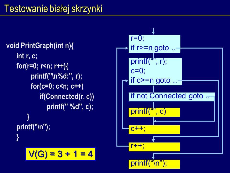 Testowanie białej skrzynki r=0; if r>=n goto.. printf(, r); c=0; if c>=n goto.. if not Connected goto.. printf(, c) c++; r++; printf(\n); V(G) = 3 + 1