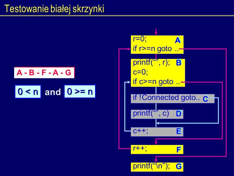Testowanie białej skrzynki r=0; if r>=n goto.. printf(, r); c=0; if c>=n goto.. if !Connected goto.. printf(, c) c++; r++; printf(\n); A A G G B B C C
