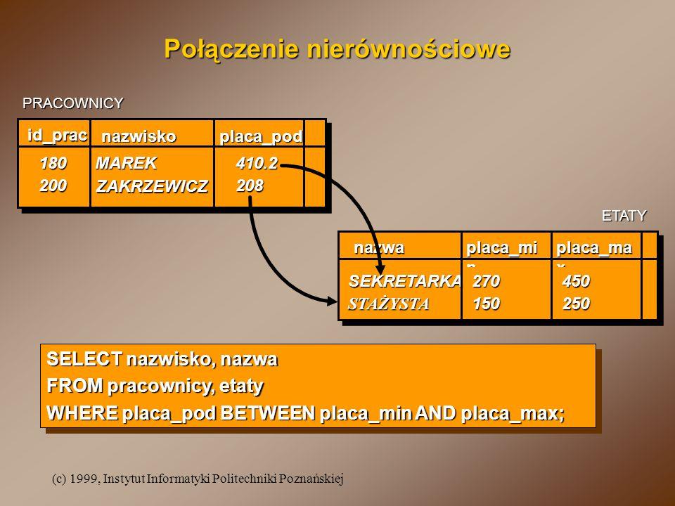 (c) 1999, Instytut Informatyki Politechniki Poznańskiej Połączenie nierównościowe nazwiskoplaca_pod MAREK ZAKRZEWICZ id_prac 180 200 410.2 208 placa_m