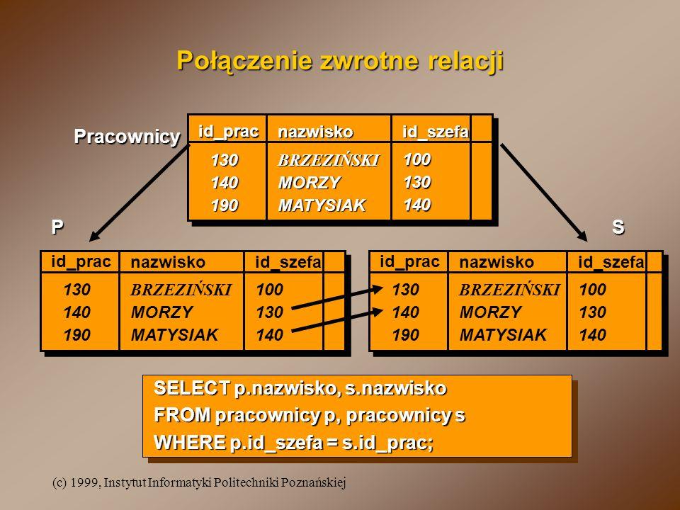 (c) 1999, Instytut Informatyki Politechniki Poznańskiej Połączenie zwrotne relacji nazwisko id_szefa BRZEZIŃSKI MORZY id_prac 130 MATYSIAK 140 190 100