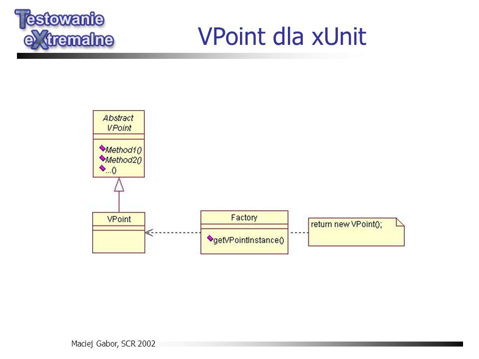 Maciej Gabor, SCR 2002 VPoint dla xUnit