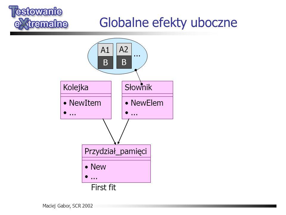 Maciej Gabor, SCR 2002 Globalne efekty uboczne Kolejka NewItem... Słownik NewElem... Przydział_pamięci New... First fit A1 B A2 B...