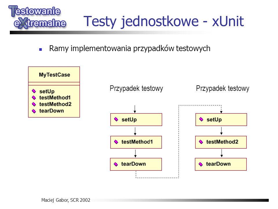 Maciej Gabor, SCR 2002 Testy jednostkowe - xUnit Ramy implementowania przypadków testowych Przypadek testowy