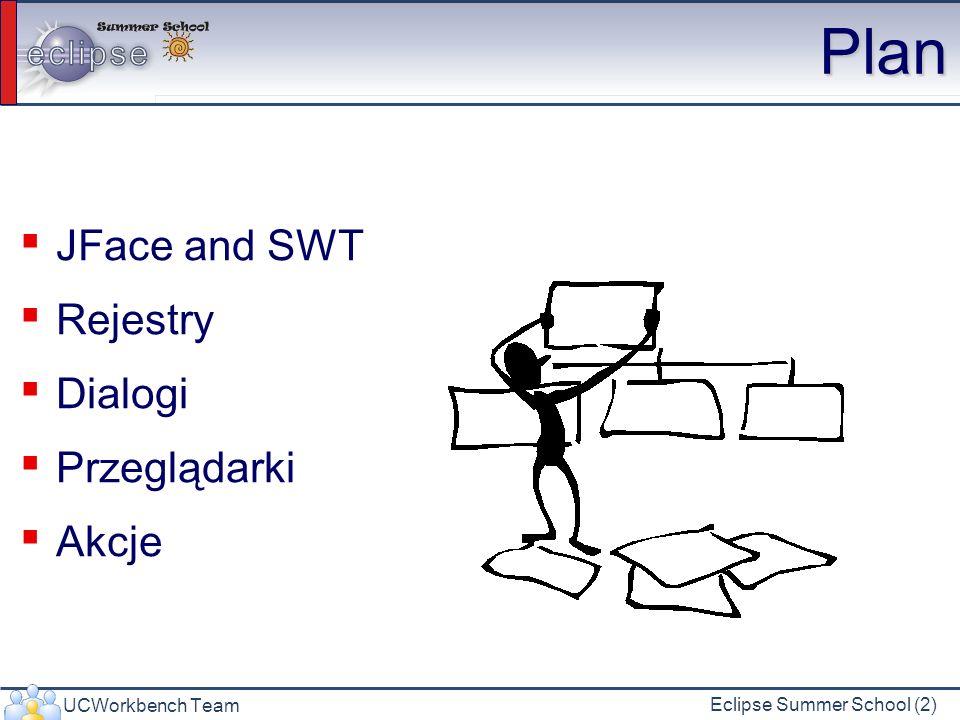 UCWorkbench Team Eclipse Summer School (3) JFace and SWT JFace jest nadbudówką dla SWT Dostarcza klasy wspierające Umożliwia łatwiejszą separację widoku od modelu Operating system Windowing system JNI SWT JFace