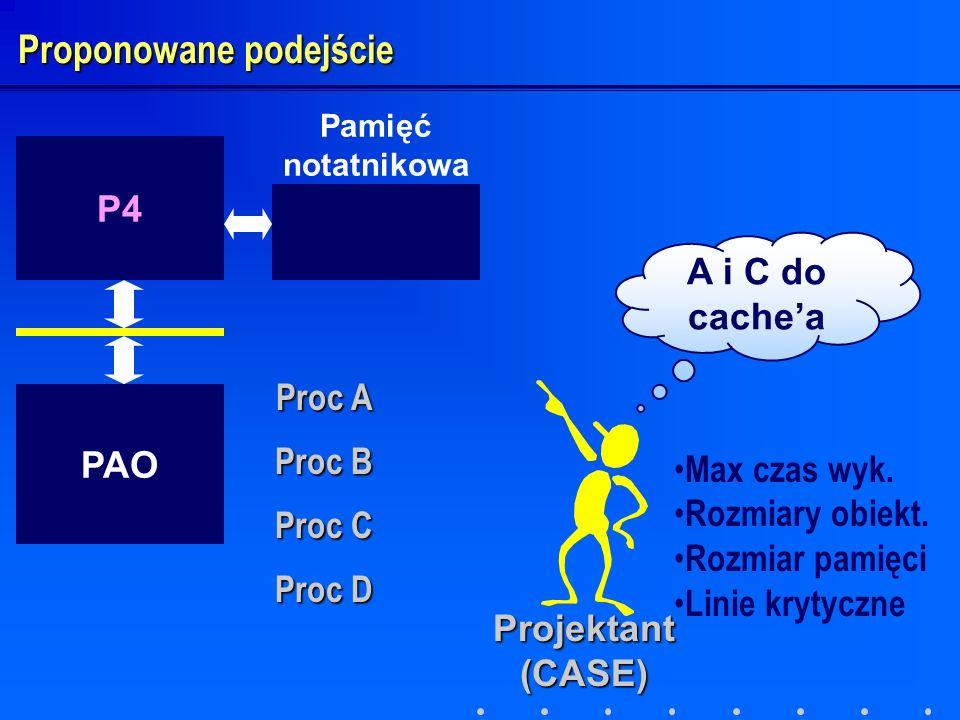 Proponowane podejście P4 PAO Pamięć notatnikowa Proc A Proc B Proc C Proc D Max czas wyk. Rozmiary obiekt. Rozmiar pamięci Linie krytyczne A i C do ca