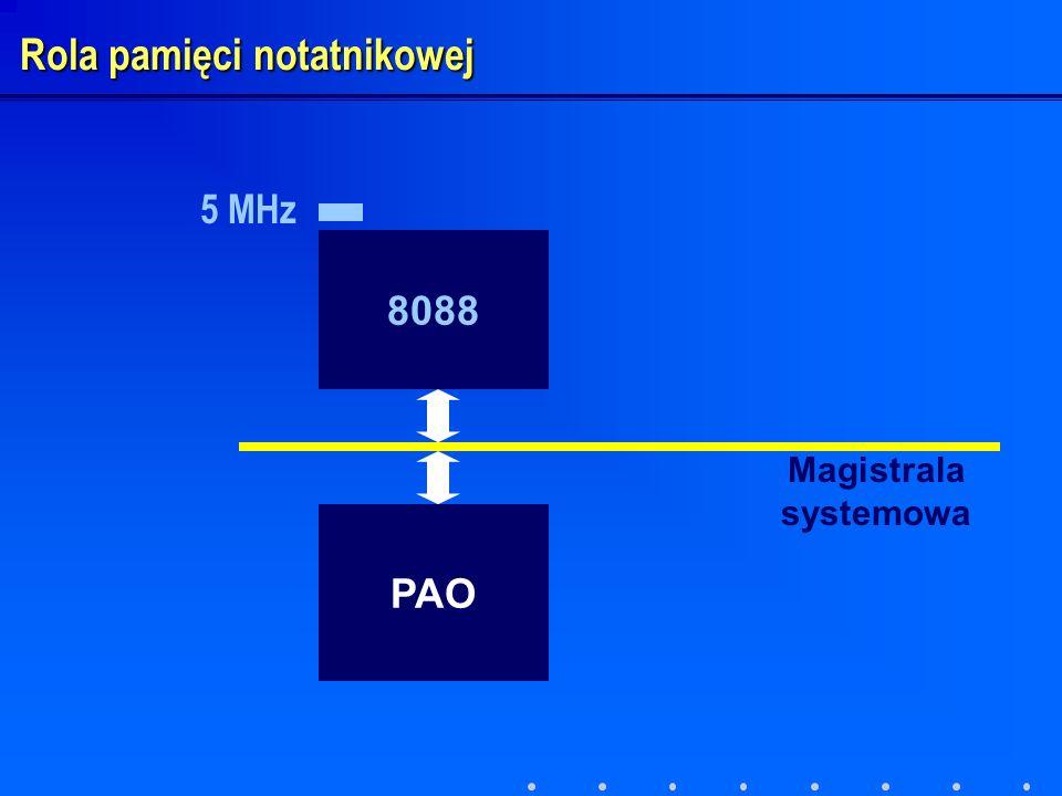 8088 PAO Magistrala systemowa Rola pamięci notatnikowej 5 MHz
