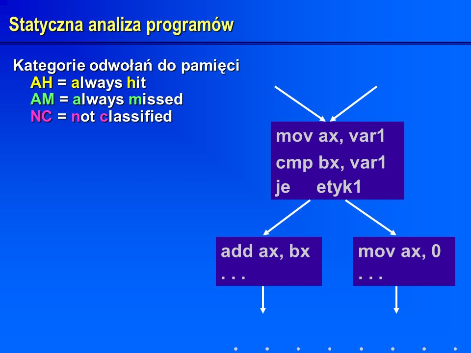 Statyczna analiza programów Kategorie odwołań do pamięci AH = always hit AM = always missed NC = not classified mov ax, var1 cmp bx, var1 je etyk1 mov ax, 0...