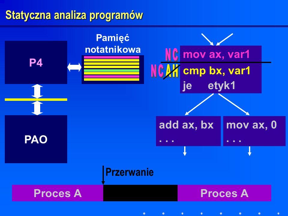 Statyczna analiza programów P4 PAO Pamięć notatnikowa mov ax, var1 cmp bx, var1 je etyk1 mov ax, 0... add ax, bx... Proces A Przerwanie