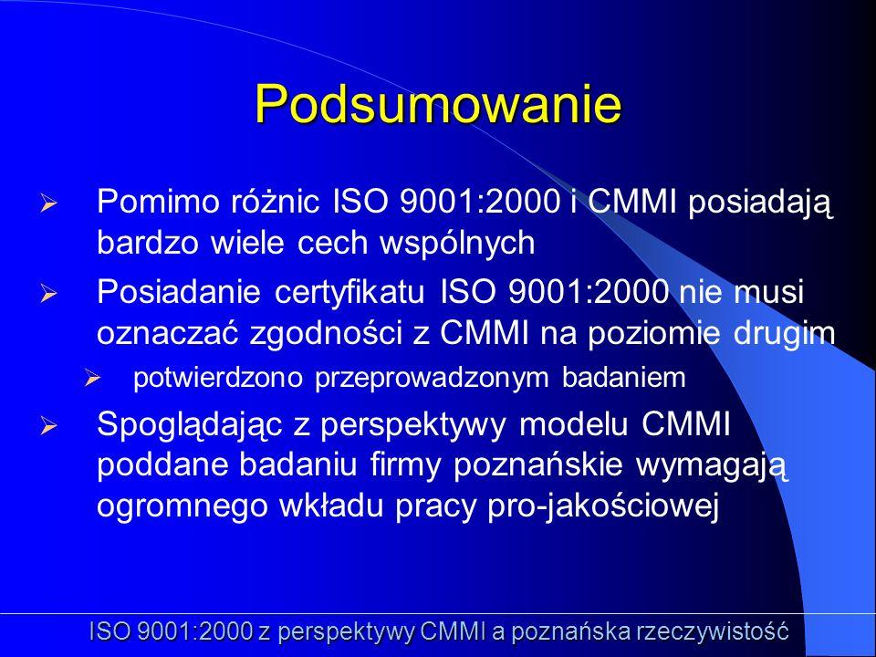 Pomimo różnic ISO 9001:2000 i CMMI posiadają bardzo wiele cech wspólnych Posiadanie certyfikatu ISO 9001:2000 nie musi oznaczać zgodności z CMMI na po