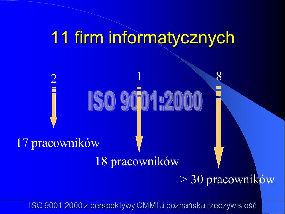 17 pracowników 18 pracowników > 30 pracowników 11 firm informatycznych 2 1 8 ISO 9001:2000 z perspektywy CMMI a poznańska rzeczywistość