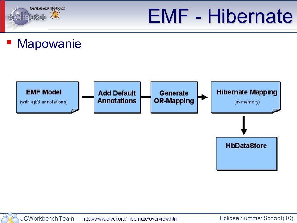 UCWorkbench Team Eclipse Summer School (10) EMF - Hibernate Mapowanie http://www.elver.org/hibernate/overview.html