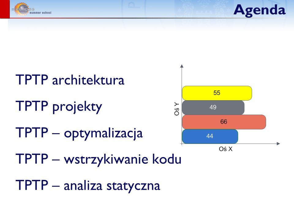 Agenda TPTP architektura TPTP projekty TPTP – optymalizacja TPTP – wstrzykiwanie kodu TPTP – analiza statyczna