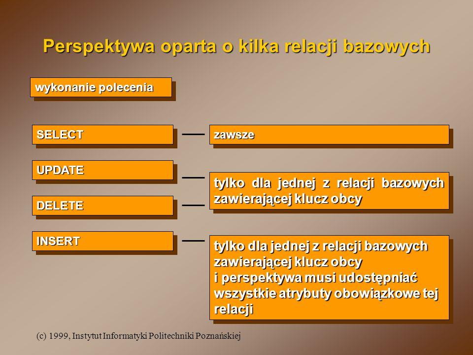 (c) 1999, Instytut Informatyki Politechniki Poznańskiej Perspektywa oparta o kilka relacji bazowych SELECTSELECT wykonanie polecenia UPDATEUPDATE DELE