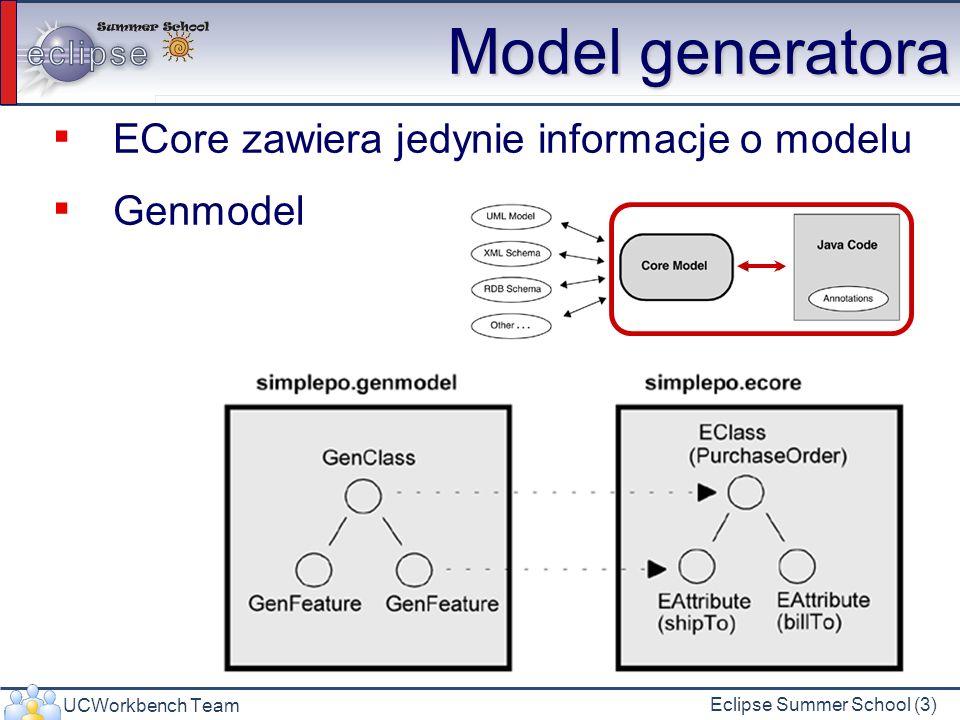 UCWorkbench Team Eclipse Summer School (3) Model generatora ECore zawiera jedynie informacje o modelu Genmodel