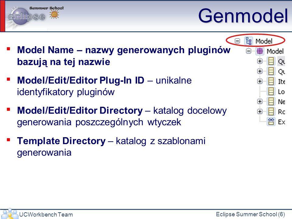 UCWorkbench Team Eclipse Summer School (6) Genmodel Model Name – nazwy generowanych pluginów bazują na tej nazwie Model/Edit/Editor Plug-In ID – unikalne identyfikatory pluginów Model/Edit/Editor Directory – katalog docelowy generowania poszczególnych wtyczek Template Directory – katalog z szablonami generowania