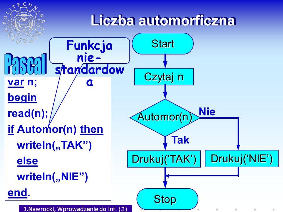 J.Nawrocki, Wprowadzenie do inf. (2) Liczba automorficzna Start Czytaj n Automor(n) TakDrukuj(TAK) NieDrukuj(NIE) Stop var n; begin read(n); if Automo