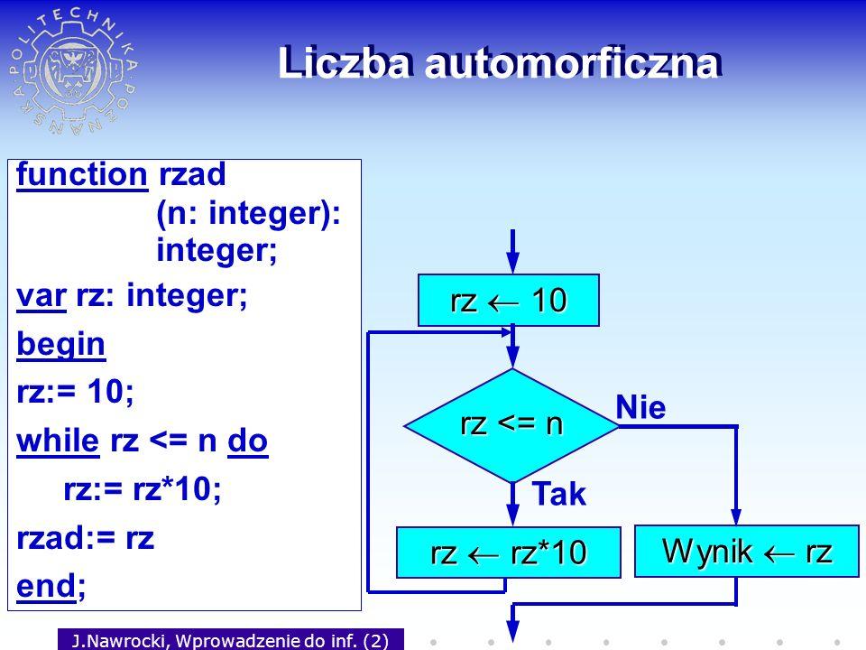 J.Nawrocki, Wprowadzenie do inf. (2) Liczba automorficzna rz 10 rz <= n Tak rz rz*10 Nie Wynik rz function rzad (n: integer): integer; var rz: integer