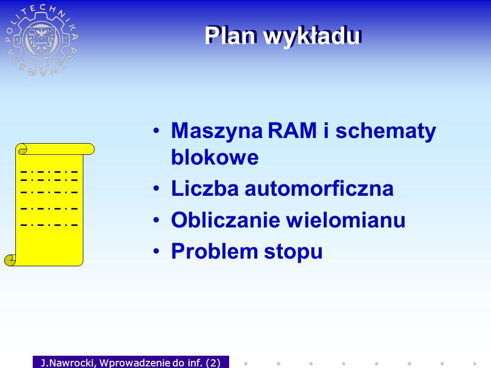 J.Nawrocki, Wprowadzenie do inf. (2) Plan wykładu Maszyna RAM i schematy blokowe Liczba automorficzna Obliczanie wielomianu Problem stopu