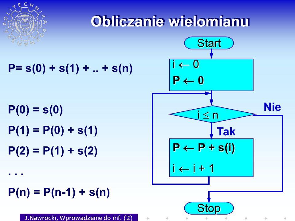J.Nawrocki, Wprowadzenie do inf. (2) Obliczanie wielomianu P= s(0) + s(1) +.. + s(n) P(0) = s(0) P(1) = P(0) + s(1) P(2) = P(1) + s(2)... P(n) = P(n-1