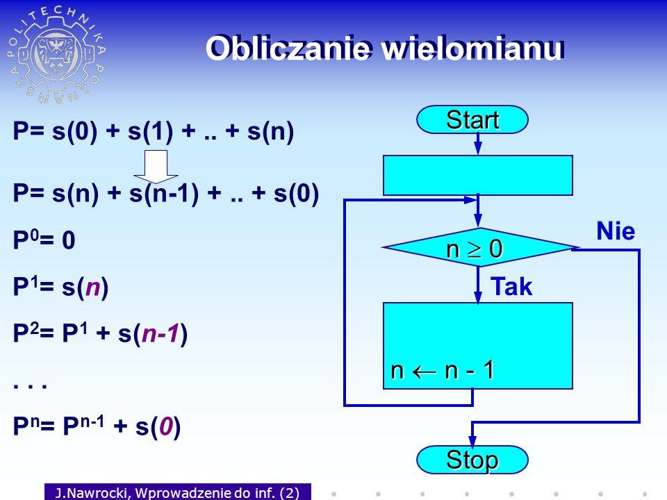 J.Nawrocki, Wprowadzenie do inf. (2) Obliczanie wielomianu P= s(0) + s(1) +.. + s(n)Start Stop n n - 1 n 0 Tak Nie P= s(n) + s(n-1) +.. + s(0) P 0 = 0