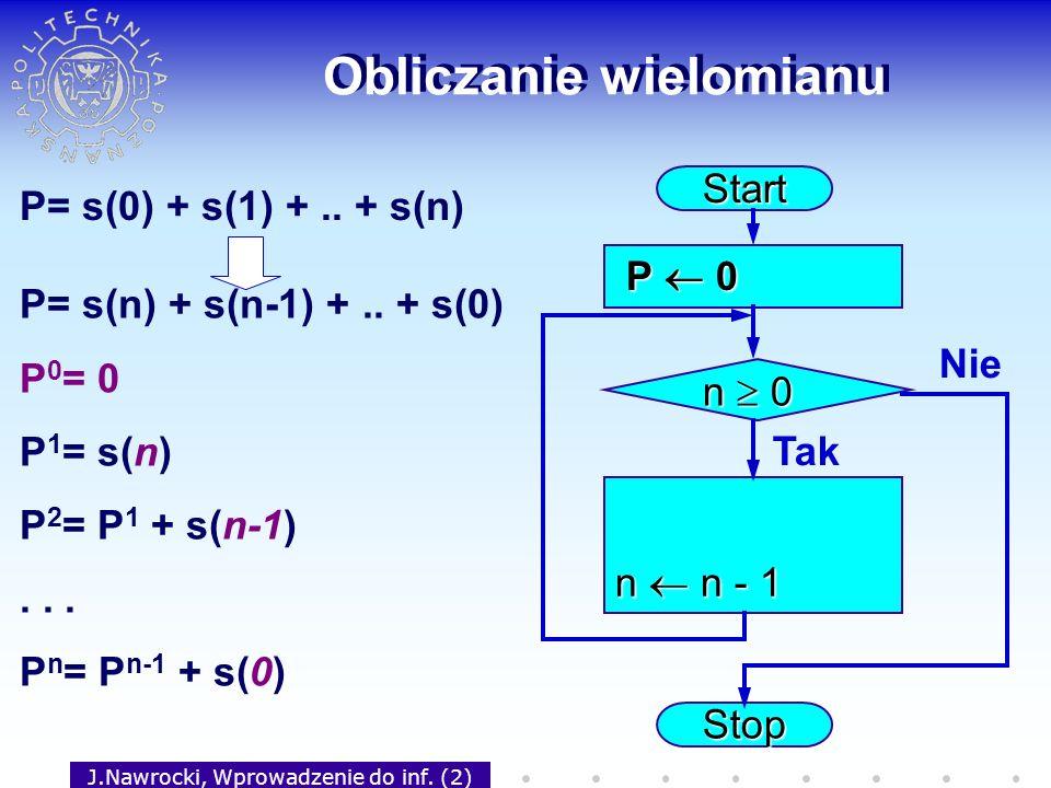 J.Nawrocki, Wprowadzenie do inf. (2) Obliczanie wielomianu P= s(0) + s(1) +.. + s(n)Start Stop P 0 P 0 n n - 1 n 0 Tak Nie P= s(n) + s(n-1) +.. + s(0)