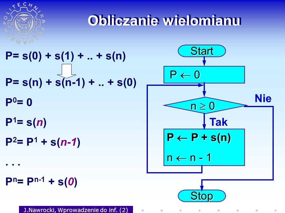 J.Nawrocki, Wprowadzenie do inf. (2) Obliczanie wielomianu P= s(0) + s(1) +.. + s(n)Start Stop P 0 P 0 P P + s(n) n n - 1 n 0 Tak Nie P= s(n) + s(n-1)