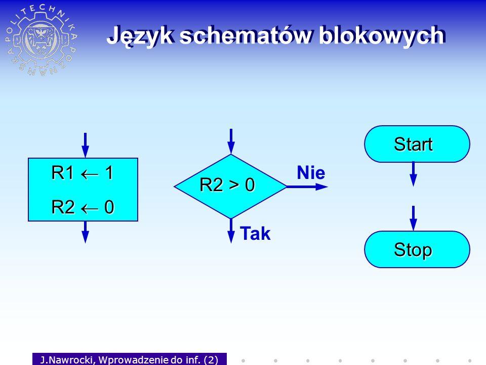 J.Nawrocki, Wprowadzenie do inf.