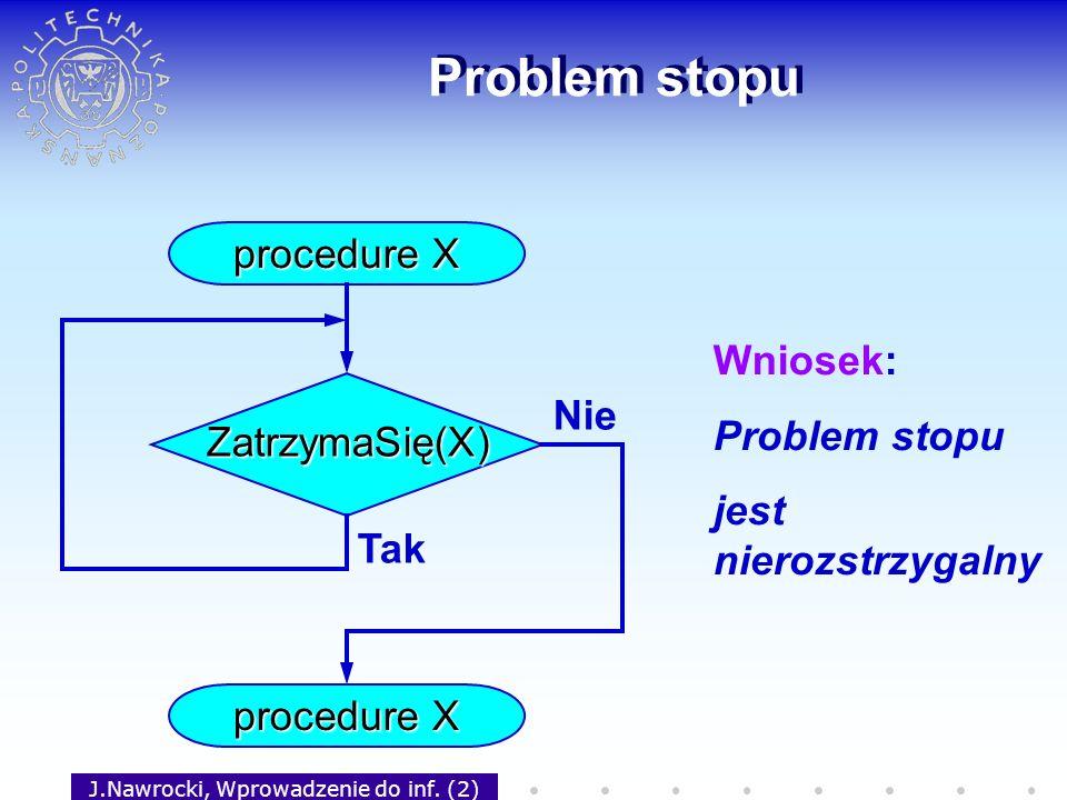J.Nawrocki, Wprowadzenie do inf. (2) Problem stopu ZatrzymaSię(X) procedure X Tak Nie Wniosek: Problem stopu jest nierozstrzygalny