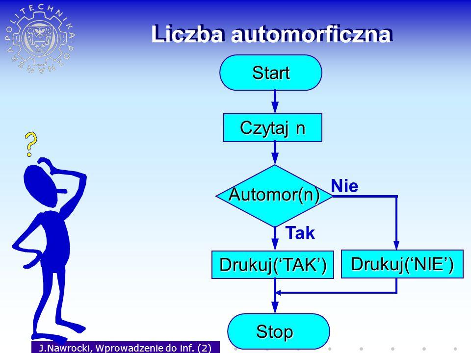 J.Nawrocki, Wprowadzenie do inf. (2) Liczba automorficzna Start Czytaj n Automor(n) TakDrukuj(TAK) NieDrukuj(NIE) Stop
