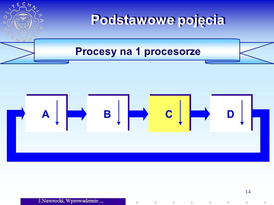 J.Nawrocki, Wprowadzenie.., Wykład 7 14 Procesy na 1 procesorze Podstawowe pojęcia A A B B C C D D
