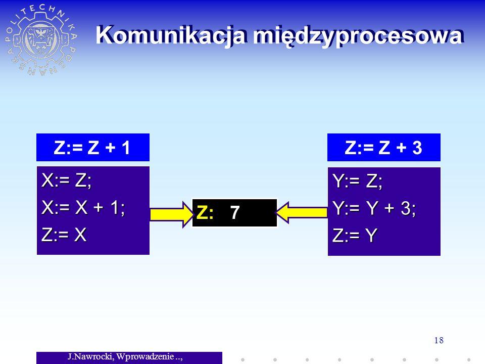 J.Nawrocki, Wprowadzenie.., Wykład 7 18 Komunikacja międzyprocesowa X:= Z; X:= X + 1; Z:= X Y:= Z; Y:= Y + 3; Z:= Y Z: 7 Z:= Z + 1Z:= Z + 3