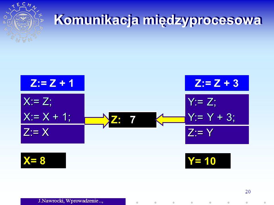 J.Nawrocki, Wprowadzenie.., Wykład 7 20 Komunikacja międzyprocesowa X:= Z; X:= X + 1; Z:= X Y:= Z; Y:= Y + 3; Z:= Y Y= 10 Z: 7 Z:= Z + 1Z:= Z + 3 X= 8