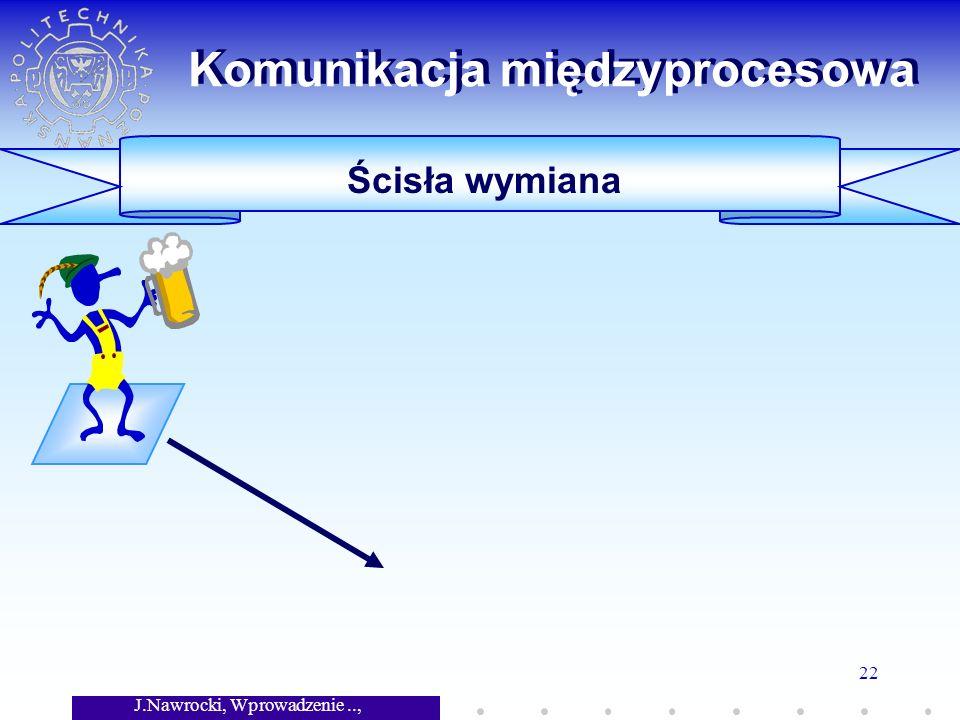 J.Nawrocki, Wprowadzenie.., Wykład 7 22 Komunikacja międzyprocesowa Ścisła wymiana