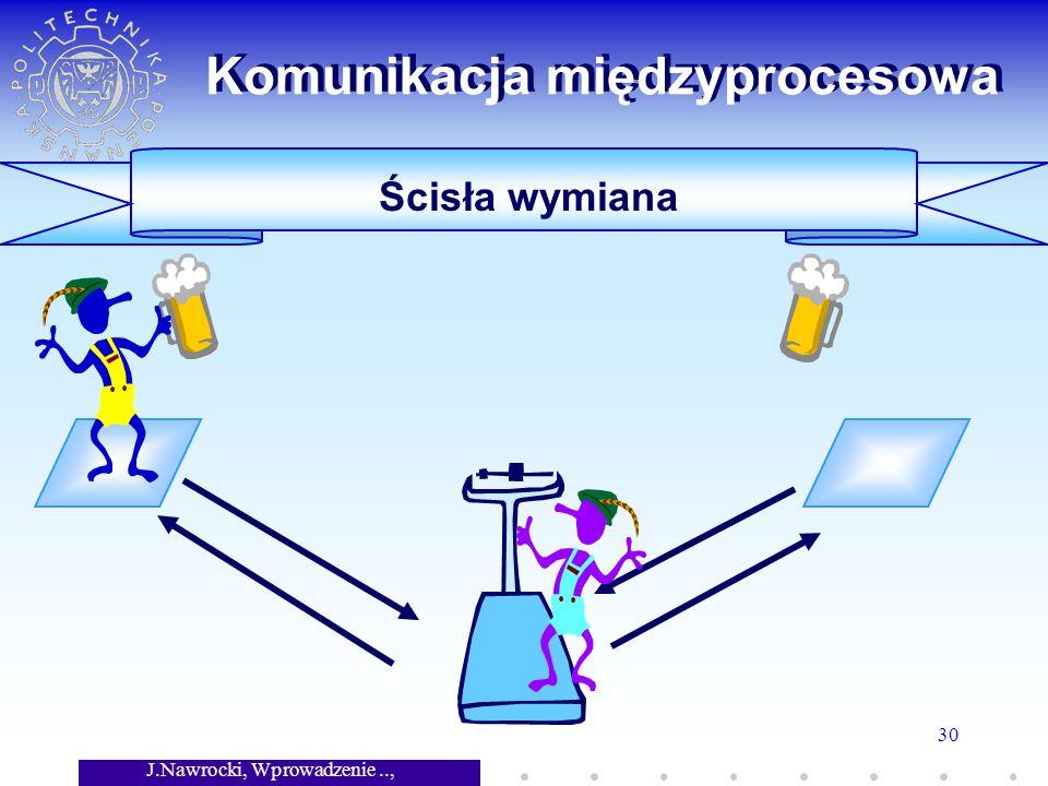 J.Nawrocki, Wprowadzenie.., Wykład 7 30 Komunikacja międzyprocesowa Ścisła wymiana