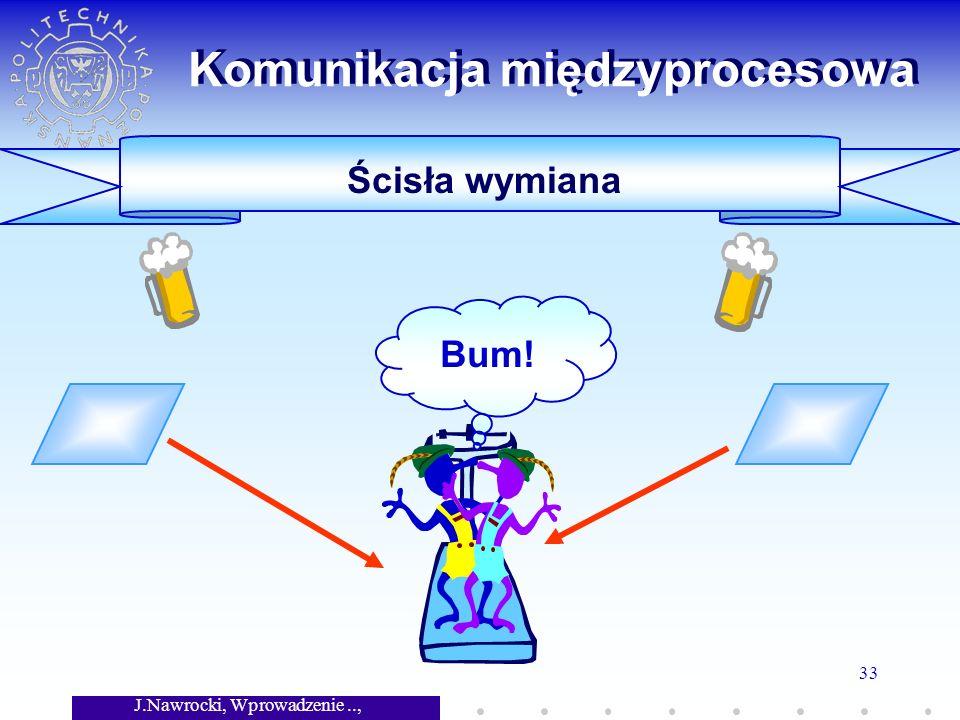 J.Nawrocki, Wprowadzenie.., Wykład 7 33 Komunikacja międzyprocesowa Ścisła wymiana Bum!