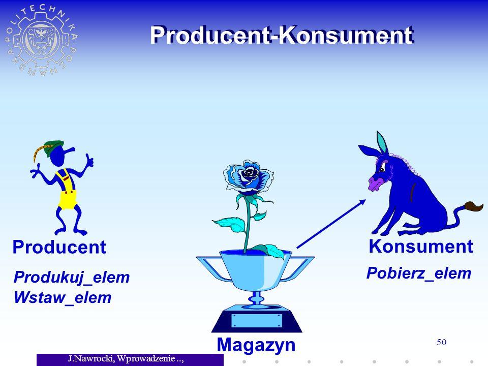 J.Nawrocki, Wprowadzenie.., Wykład 7 50 Producent-Konsument Magazyn Producent Konsument Produkuj_elem Wstaw_elem Pobierz_elem
