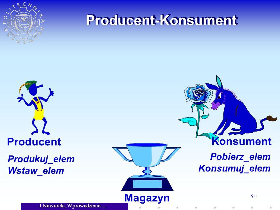 J.Nawrocki, Wprowadzenie.., Wykład 7 51 Producent-Konsument Magazyn Producent Konsument Produkuj_elem Wstaw_elem Pobierz_elem Konsumuj_elem