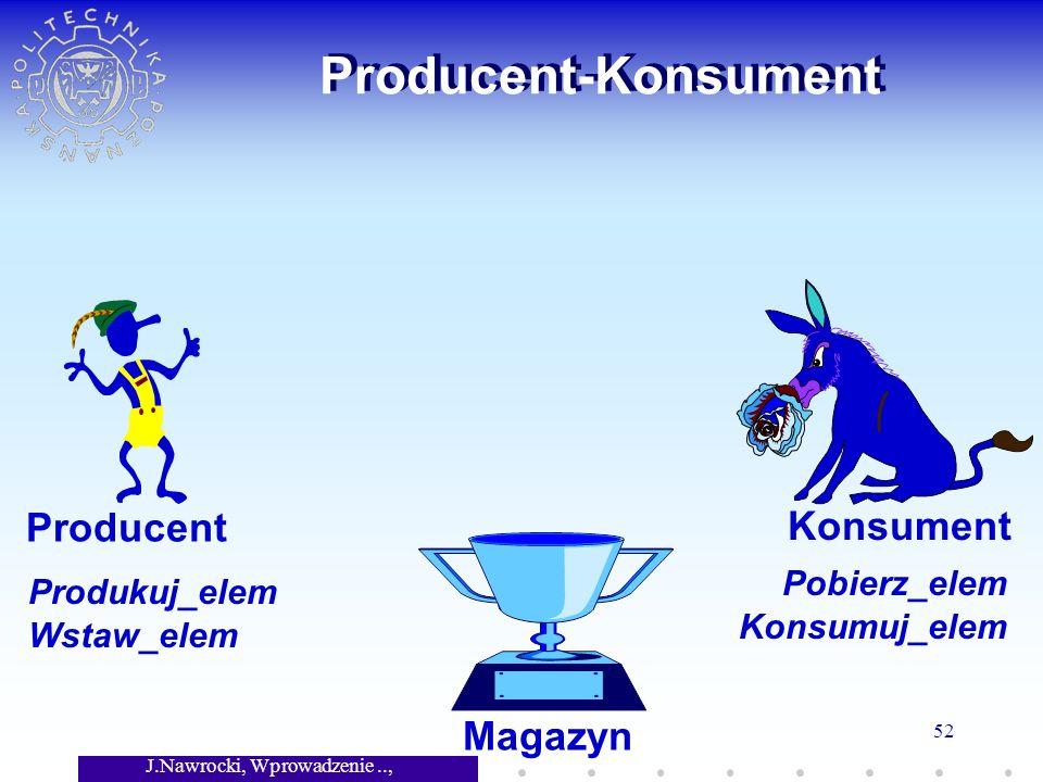 J.Nawrocki, Wprowadzenie.., Wykład 7 52 Producent-Konsument Magazyn Producent Konsument Produkuj_elem Wstaw_elem Pobierz_elem Konsumuj_elem