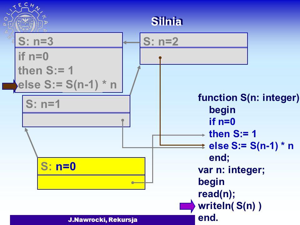 J.Nawrocki, Rekursja Silnia function S(n: integer):integ begin if n=0 then S:= 1 else S:= S(n-1) * n end; var n: integer; begin read(n); writeln( S(n)